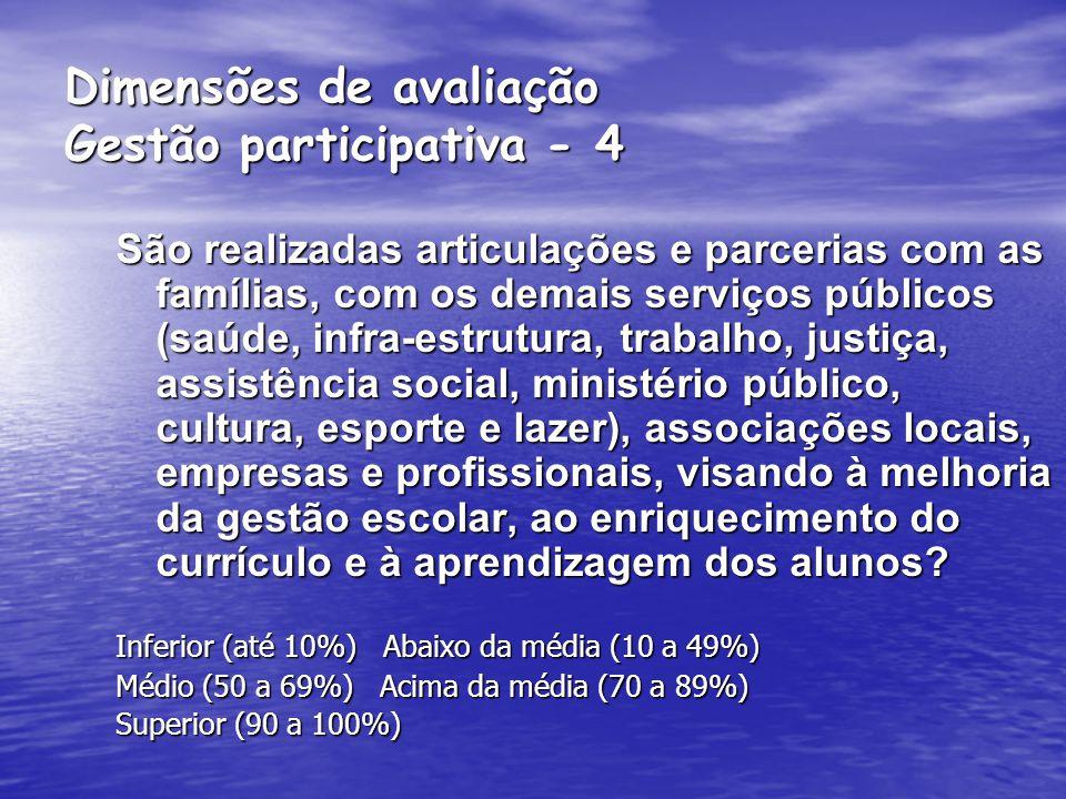 Dimensões de avaliação Gestão participativa - 4