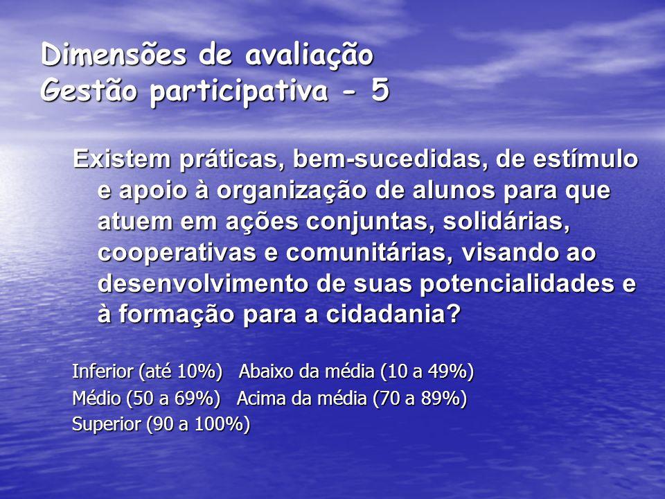 Dimensões de avaliação Gestão participativa - 5