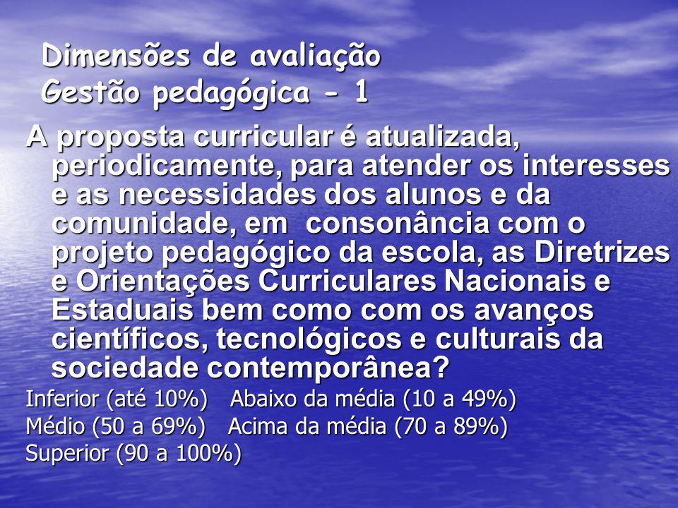 Dimensões de avaliação Gestão pedagógica - 1