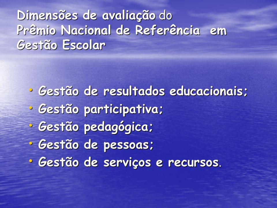 Dimensões de avaliação do Prêmio Nacional de Referência em Gestão Escolar