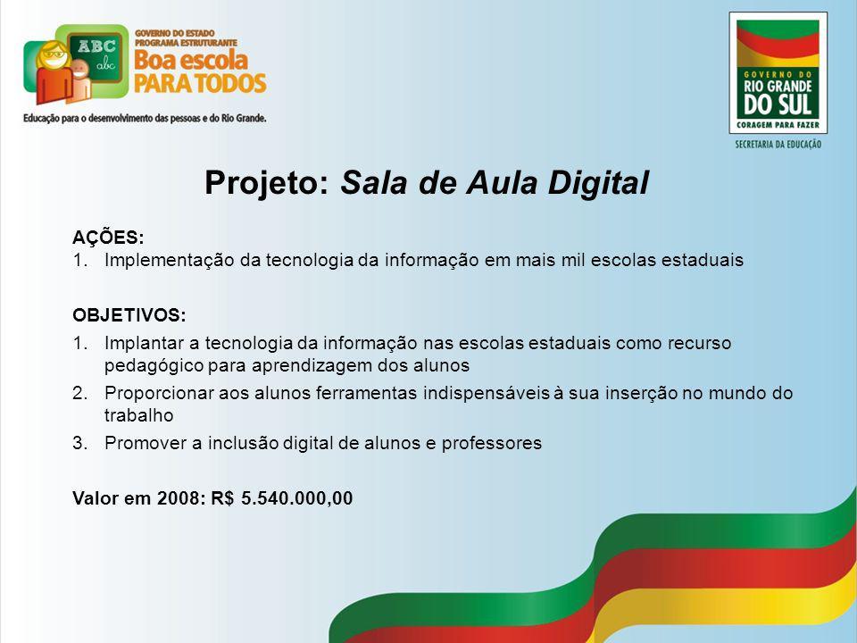 Projeto: Sala de Aula Digital