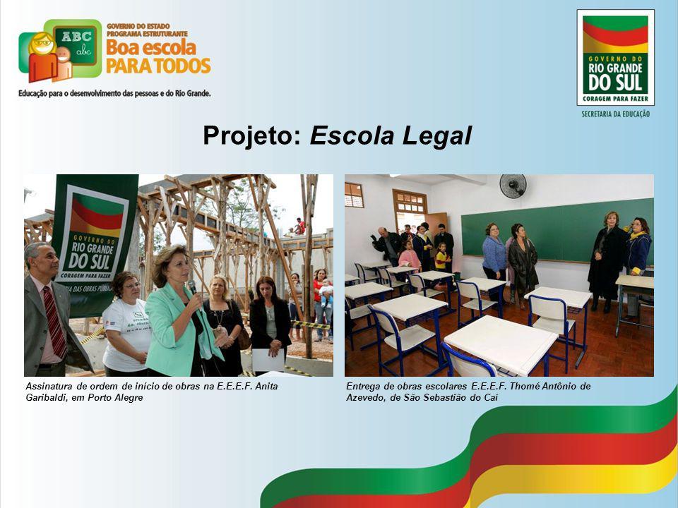 Projeto: Escola Legal Gerente do Projeto: Pessoa da empresa responsável pelo gerenciamento do projeto internamente.