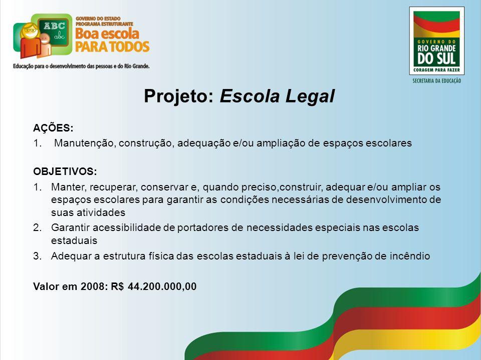 Projeto: Escola Legal AÇÕES: