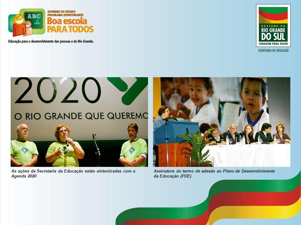 As ações da Secretaria da Educação estão sintonizadas com a Agenda 2020