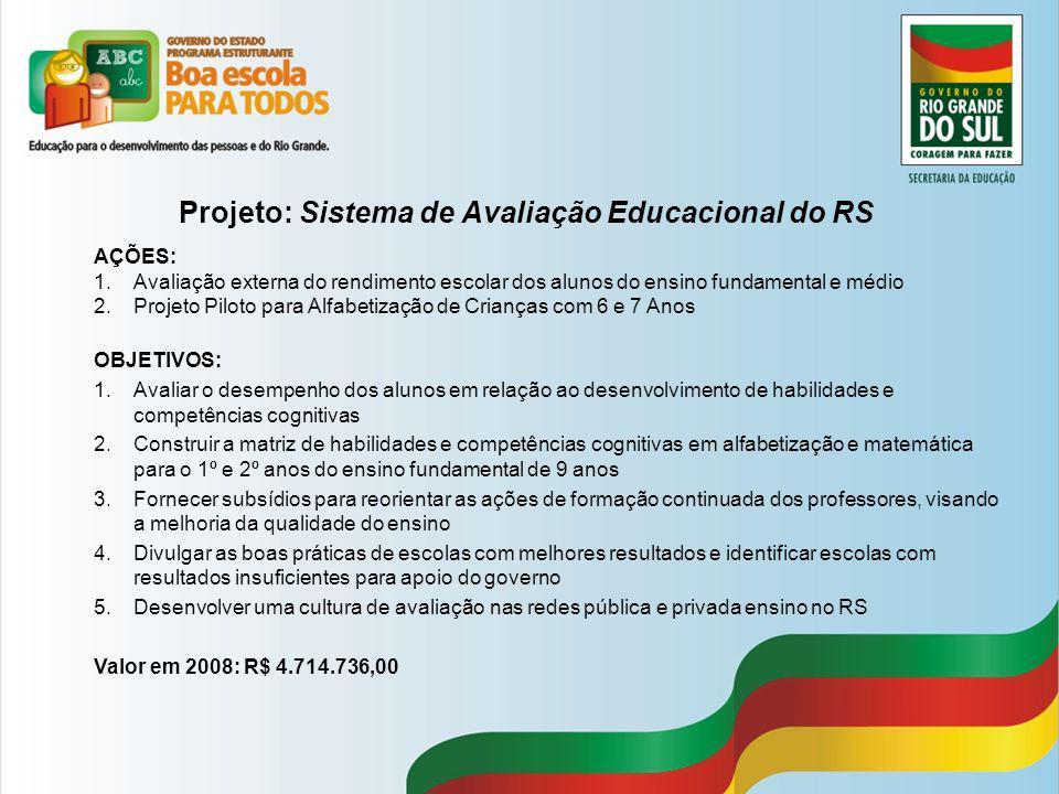 Projeto: Sistema de Avaliação Educacional do RS