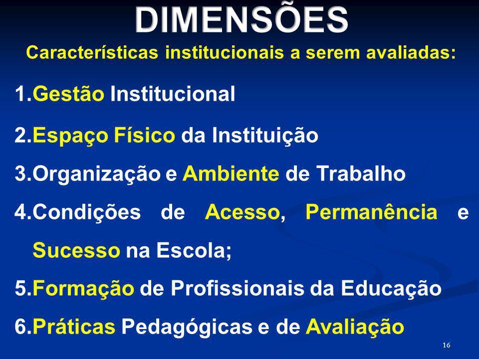 Características institucionais a serem avaliadas: