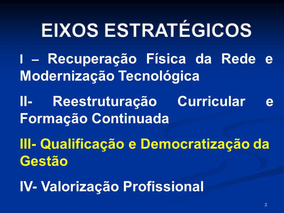 EIXOS ESTRATÉGICOS II- Reestruturação Curricular e Formação Continuada
