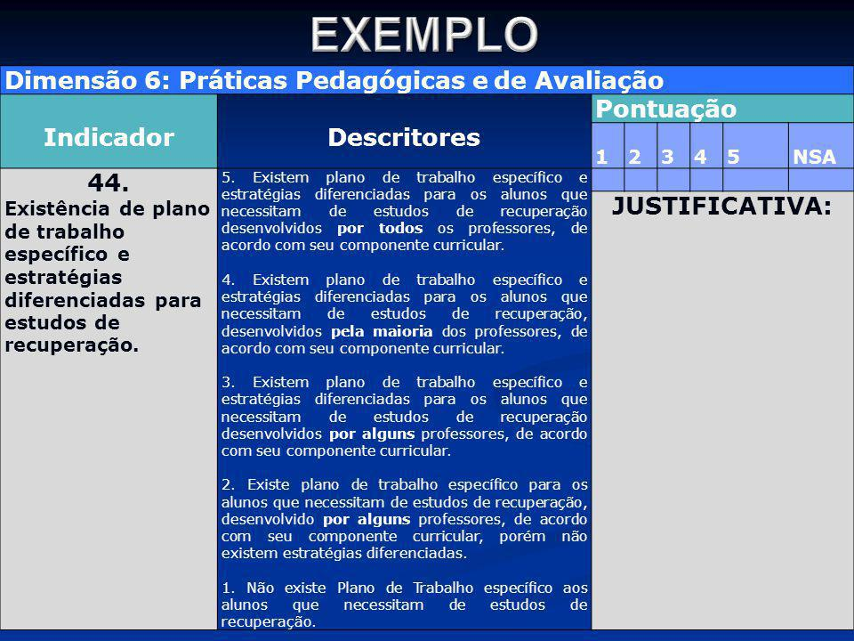 EXEMPLO Dimensão 6: Práticas Pedagógicas e de Avaliação Indicador