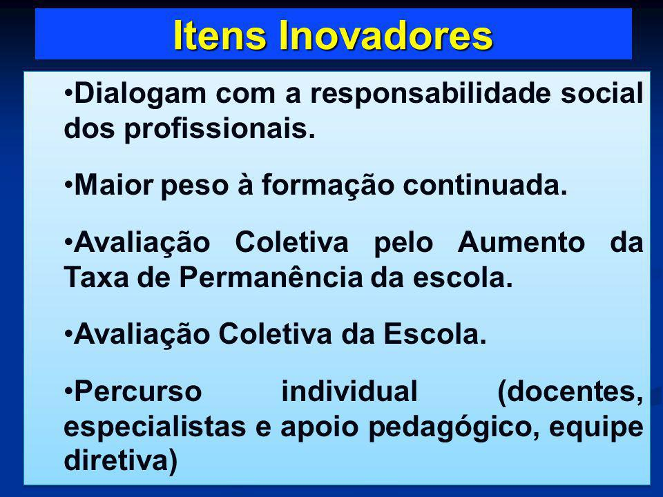 Itens Inovadores Dialogam com a responsabilidade social dos profissionais. Maior peso à formação continuada.