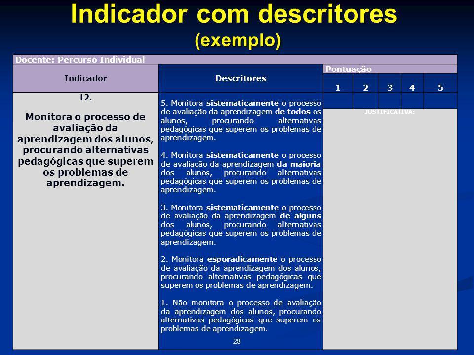 Indicador com descritores (exemplo)