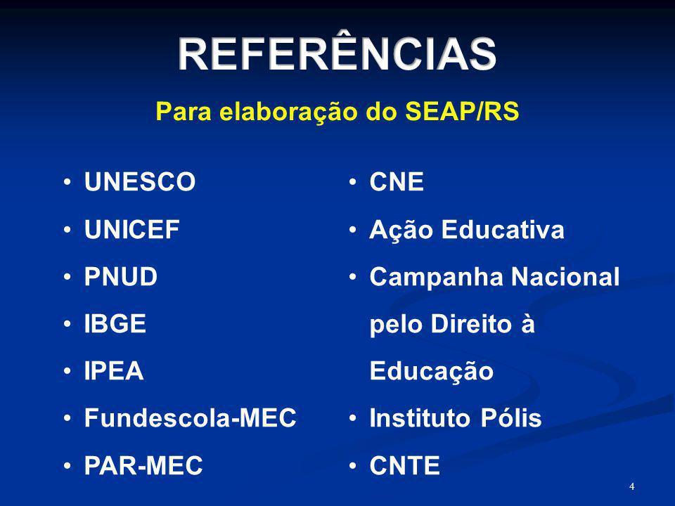 Para elaboração do SEAP/RS