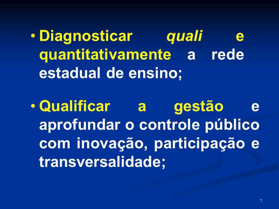 Diagnosticar quali e quantitativamente a rede estadual de ensino;