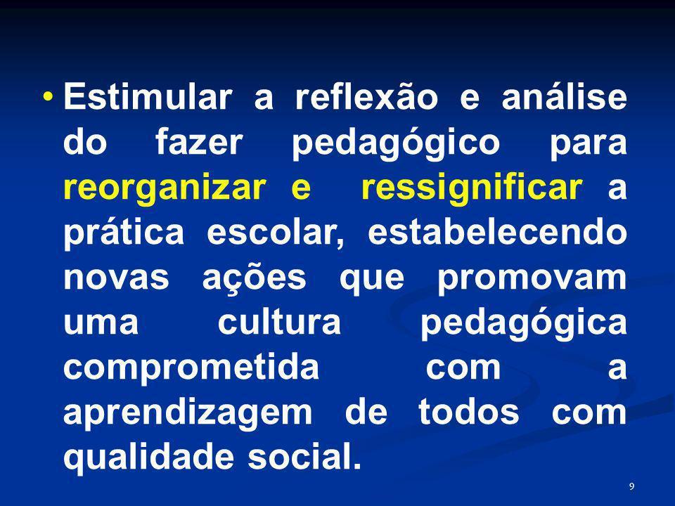 Estimular a reflexão e análise do fazer pedagógico para reorganizar e ressignificar a prática escolar, estabelecendo novas ações que promovam uma cultura pedagógica comprometida com a aprendizagem de todos com qualidade social.