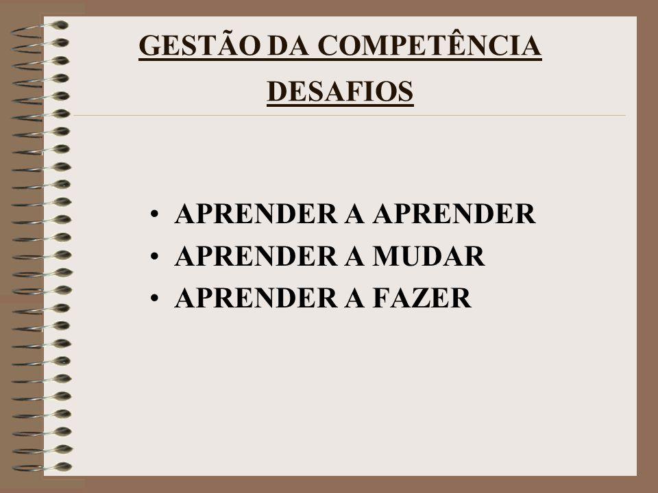 GESTÃO DA COMPETÊNCIA DESAFIOS