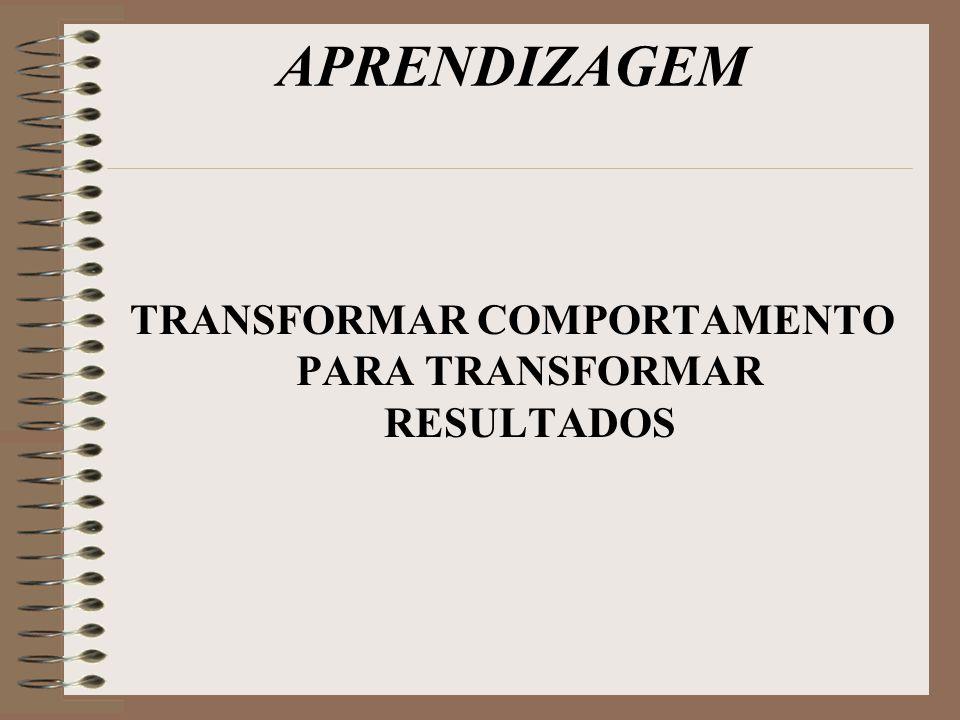TRANSFORMAR COMPORTAMENTO PARA TRANSFORMAR RESULTADOS
