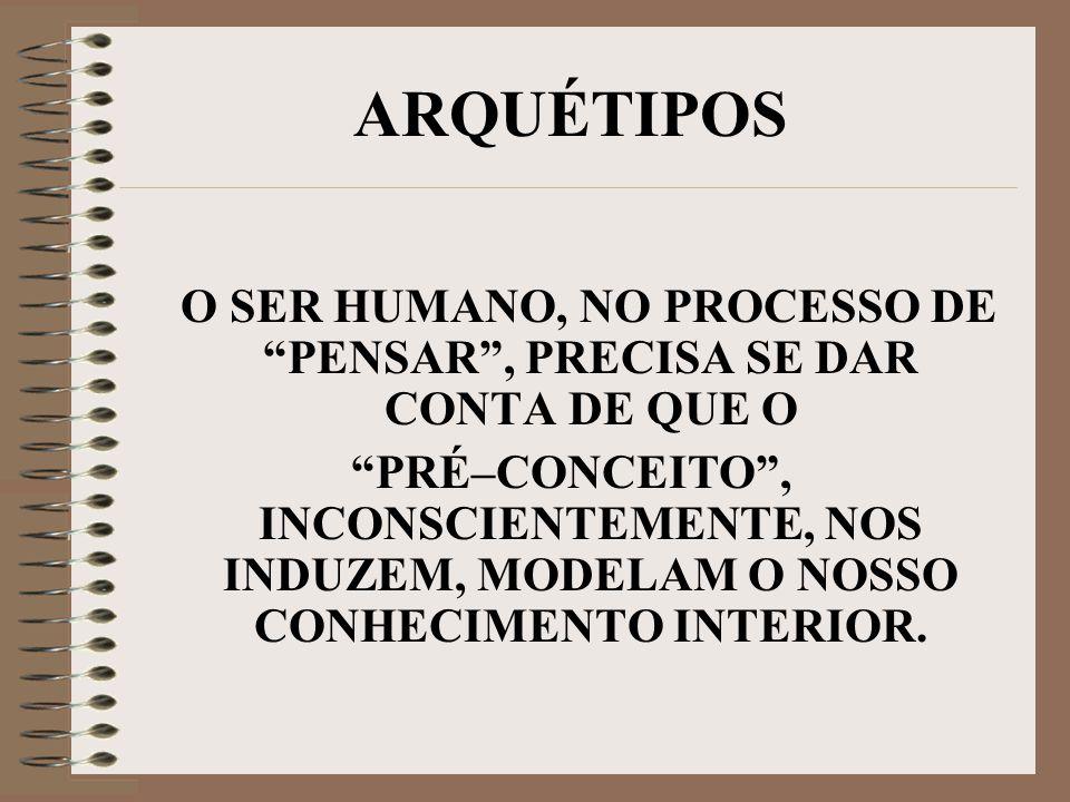 O SER HUMANO, NO PROCESSO DE PENSAR , PRECISA SE DAR CONTA DE QUE O