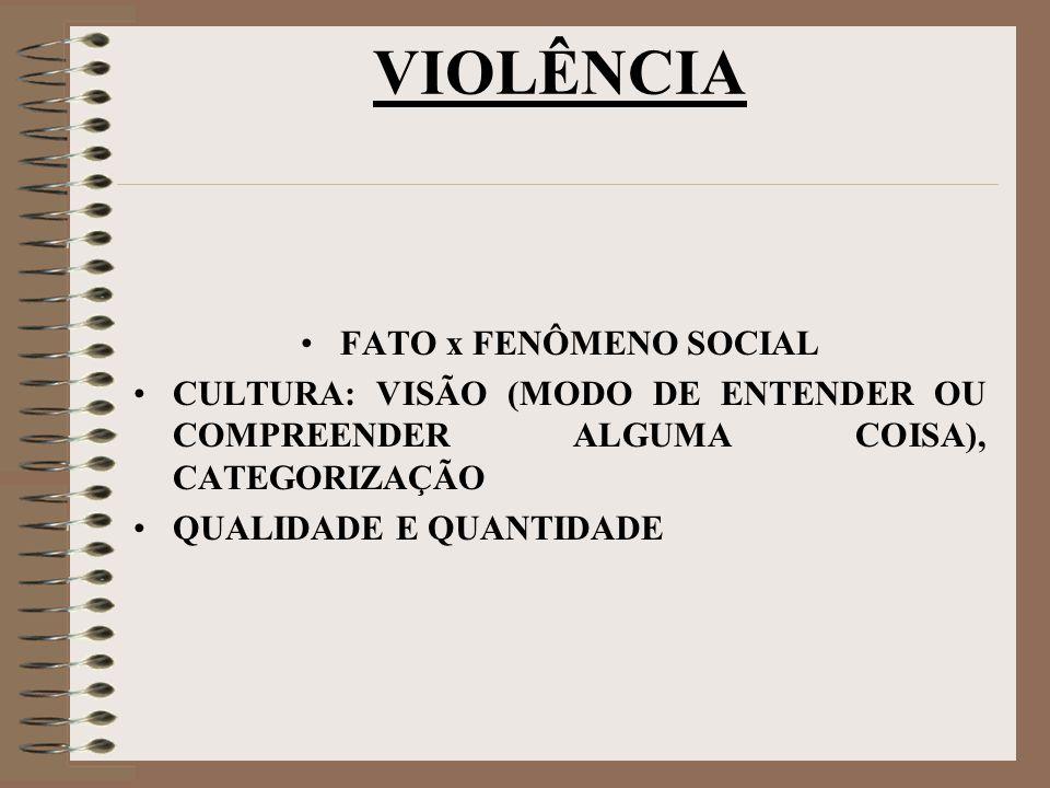 VIOLÊNCIA FATO x FENÔMENO SOCIAL