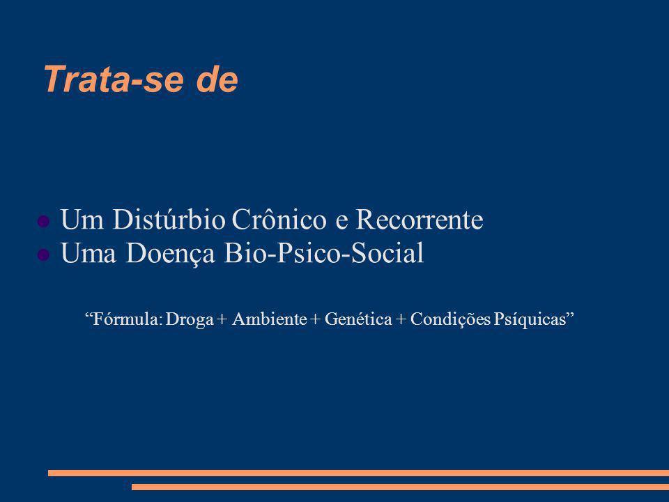 Fórmula: Droga + Ambiente + Genética + Condições Psíquicas