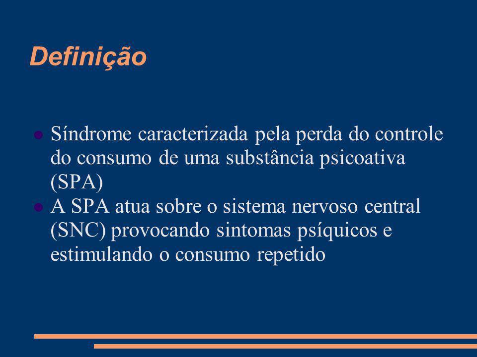 Definição Síndrome caracterizada pela perda do controle do consumo de uma substância psicoativa (SPA)