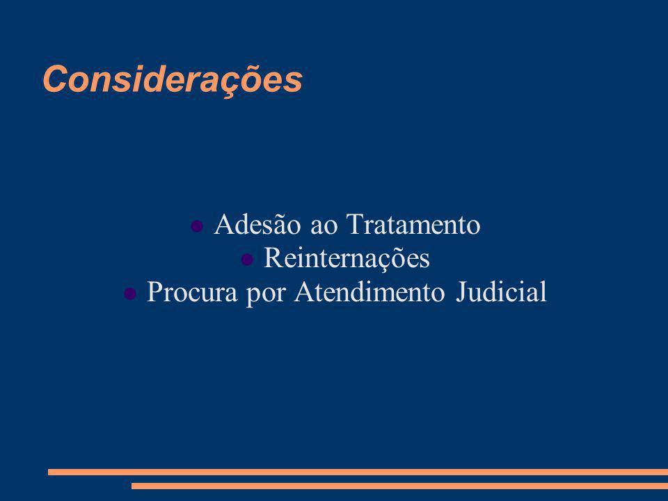 Procura por Atendimento Judicial