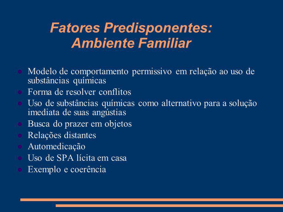 Fatores Predisponentes: Ambiente Familiar
