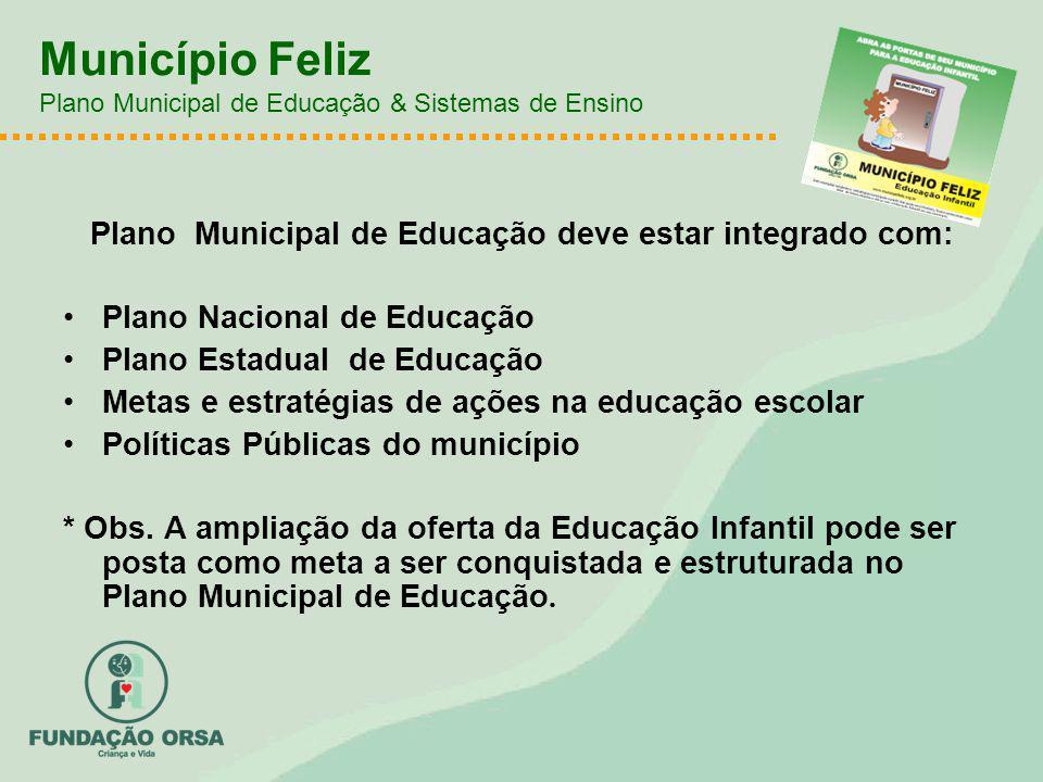 Município Feliz Plano Municipal de Educação & Sistemas de Ensino