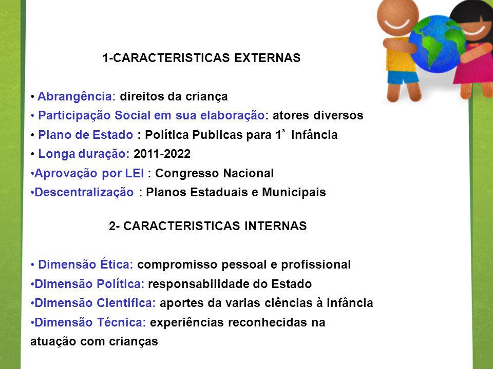1-CARACTERISTICAS EXTERNAS