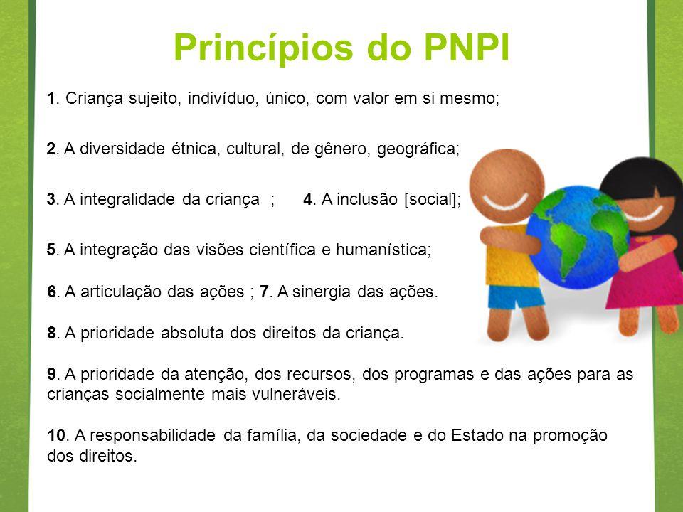 Princípios do PNPI 1. Criança sujeito, indivíduo, único, com valor em si mesmo; 2. A diversidade étnica, cultural, de gênero, geográfica;