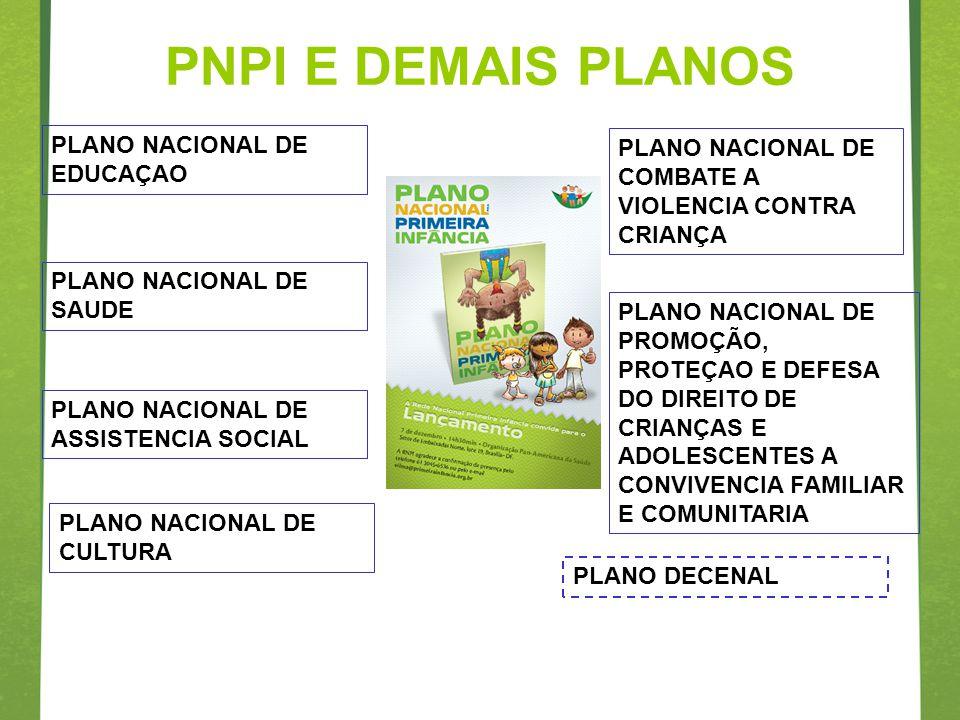 PNPI E DEMAIS PLANOS PLANO NACIONAL DE EDUCAÇAO