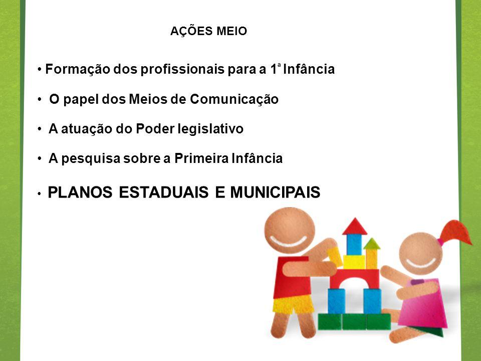 Formação dos profissionais para a 1ª Infância