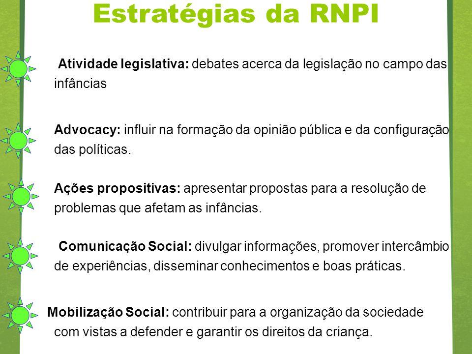 Estratégias da RNPI Atividade legislativa: debates acerca da legislação no campo das infâncias.