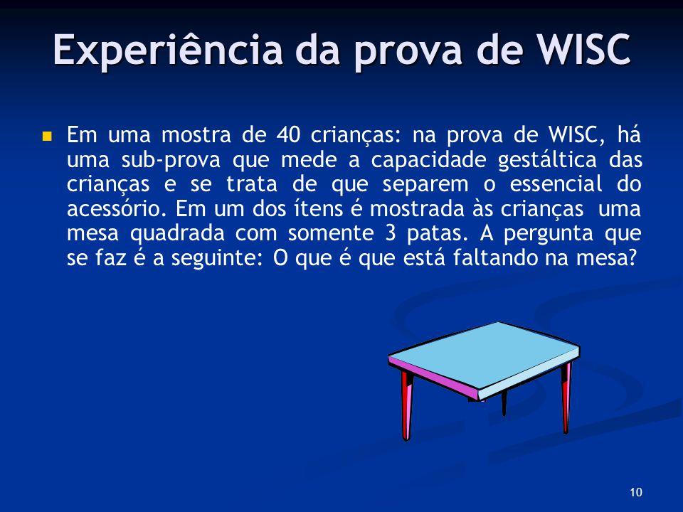 Experiência da prova de WISC