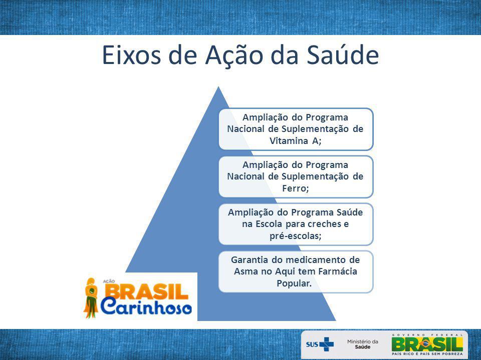 Eixos de Ação da Saúde Ampliação do Programa Nacional de Suplementação de Vitamina A; Ampliação do Programa Nacional de Suplementação de Ferro;