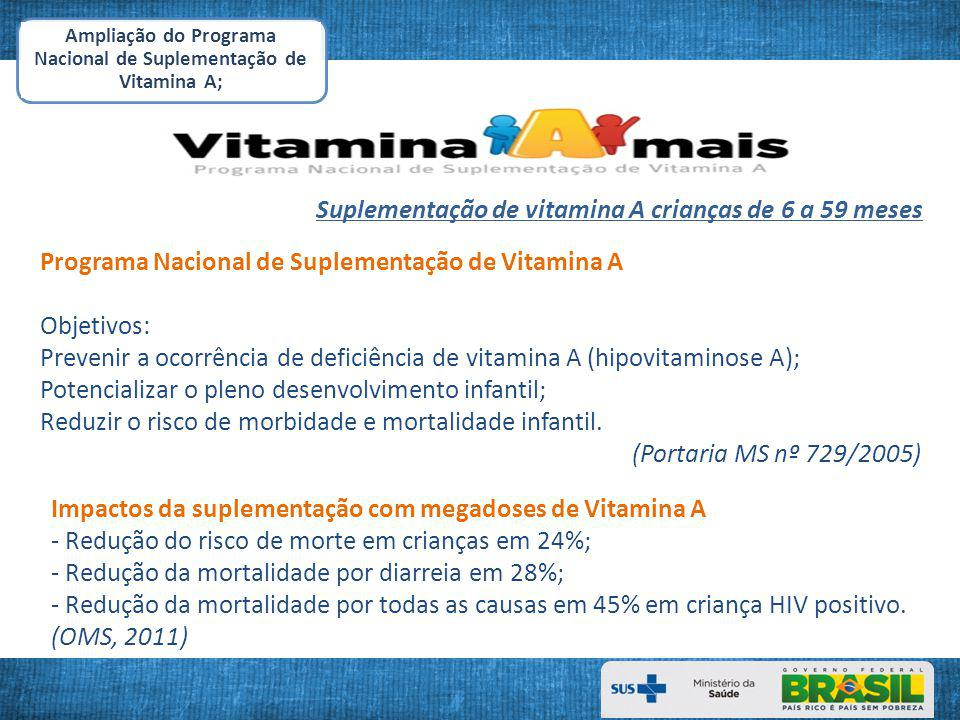 Ampliação do Programa Nacional de Suplementação de Vitamina A;
