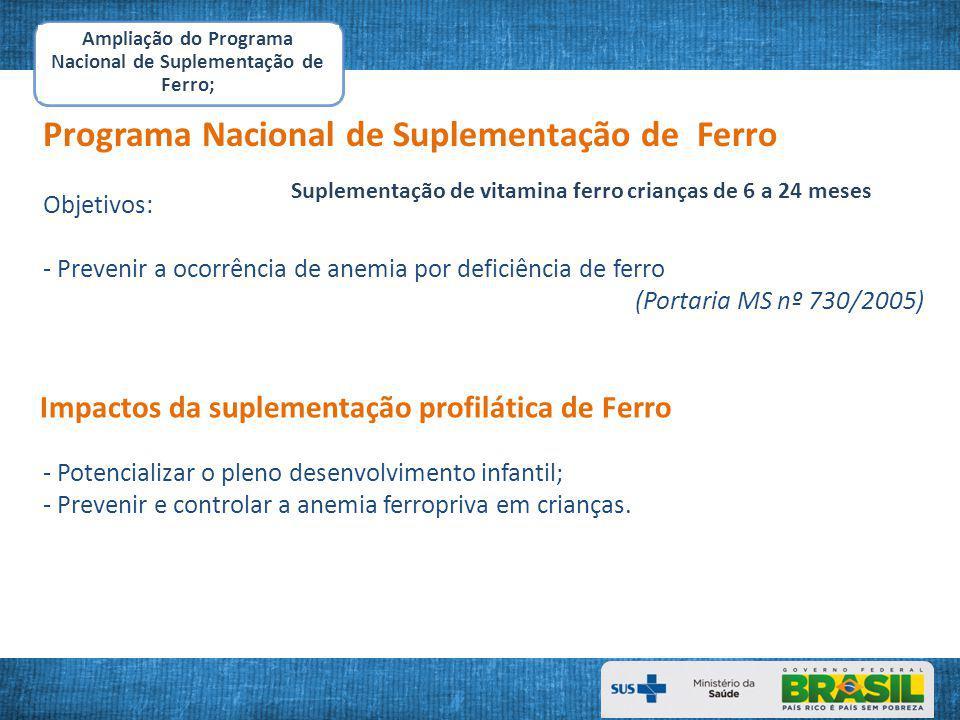 Ampliação do Programa Nacional de Suplementação de Ferro;