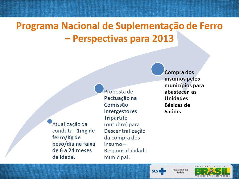 Programa Nacional de Suplementação de Ferro – Perspectivas para 2013