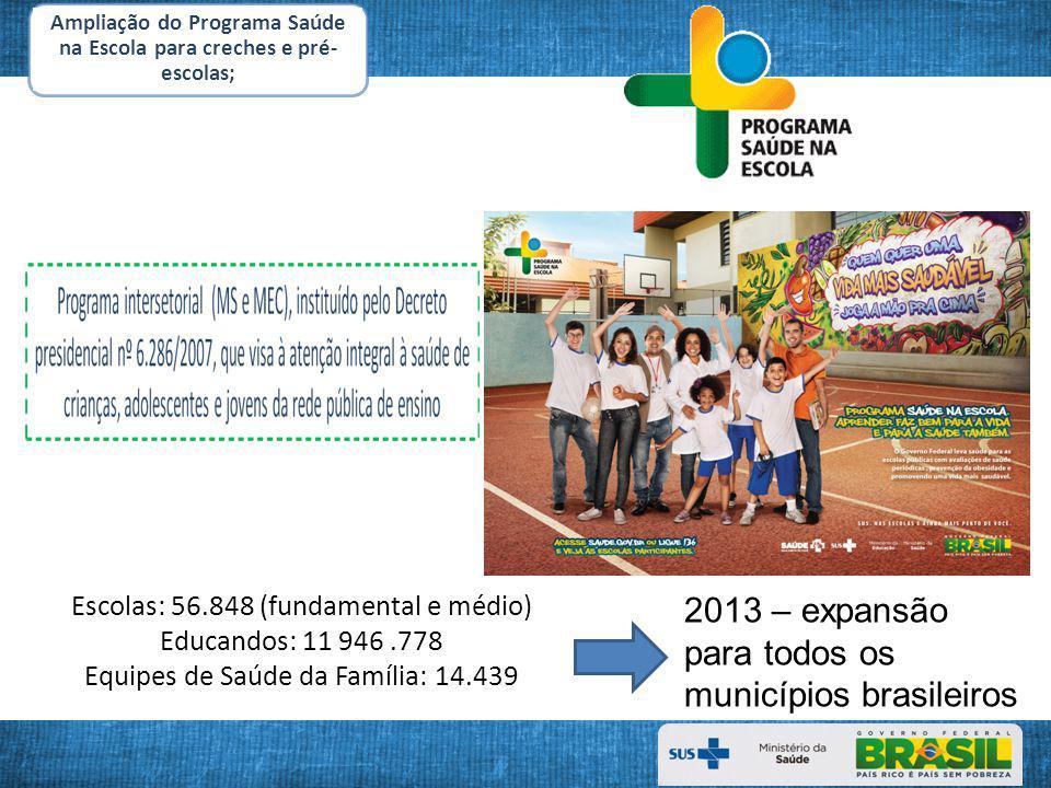 Ampliação do Programa Saúde na Escola para creches e pré-escolas;