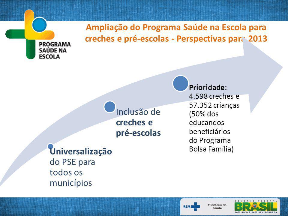 Universalização do PSE para todos os municípios