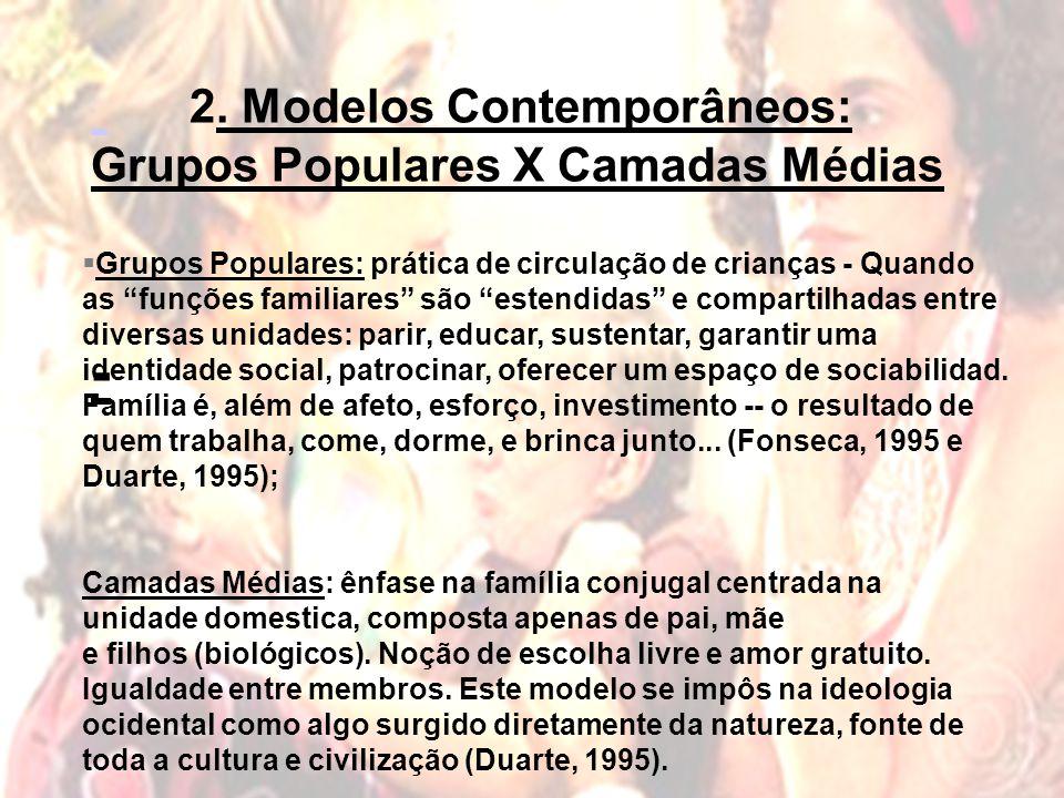 2. Modelos Contemporâneos: Grupos Populares X Camadas Médias -
