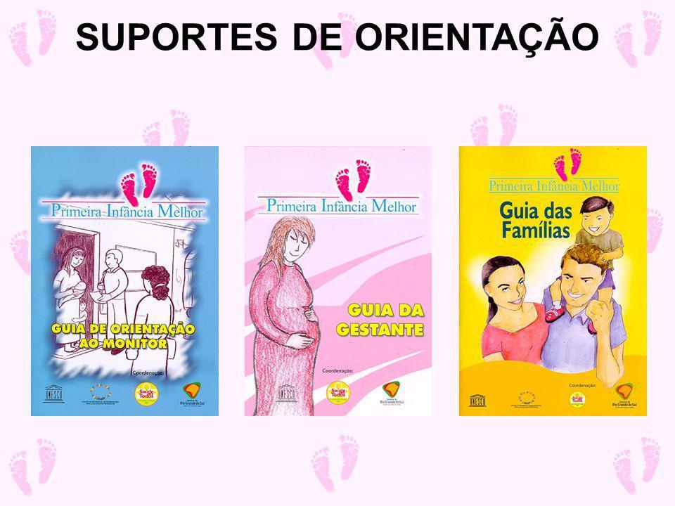 SUPORTES DE ORIENTAÇÃO