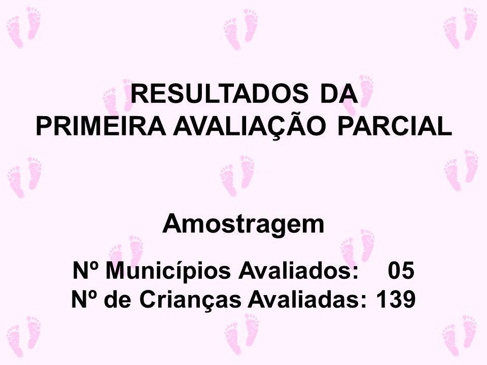 RESULTADOS DA PRIMEIRA AVALIAÇÃO PARCIAL Amostragem