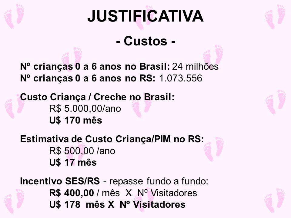 JUSTIFICATIVA - Custos - Nº crianças 0 a 6 anos no Brasil: 24 milhões