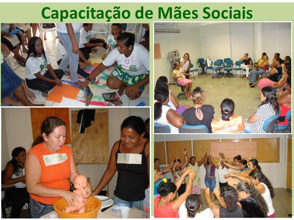 Capacitação de Mães Sociais