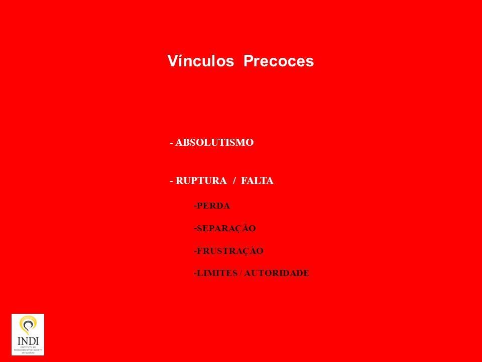Vínculos Precoces ABSOLUTISMO RUPTURA / FALTA PERDA SEPARAÇÃO