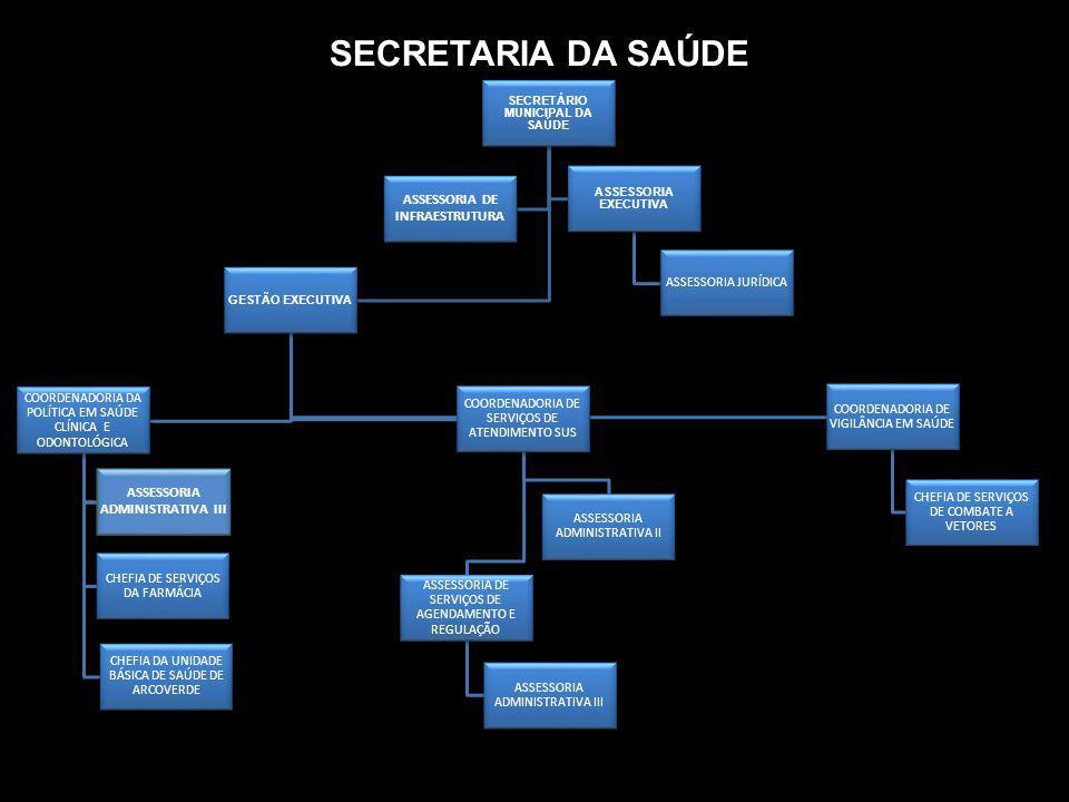 SECRETARIA DA SAÚDE ASSESSORIA DE INFRAESTRUTURA