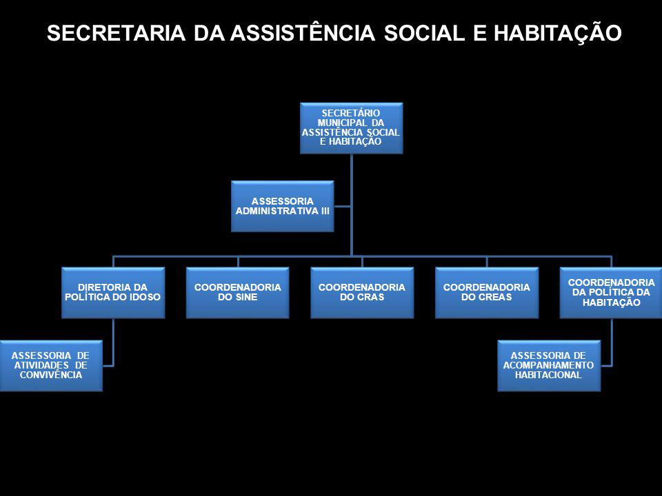 SECRETARIA DA ASSISTÊNCIA SOCIAL E HABITAÇÃO