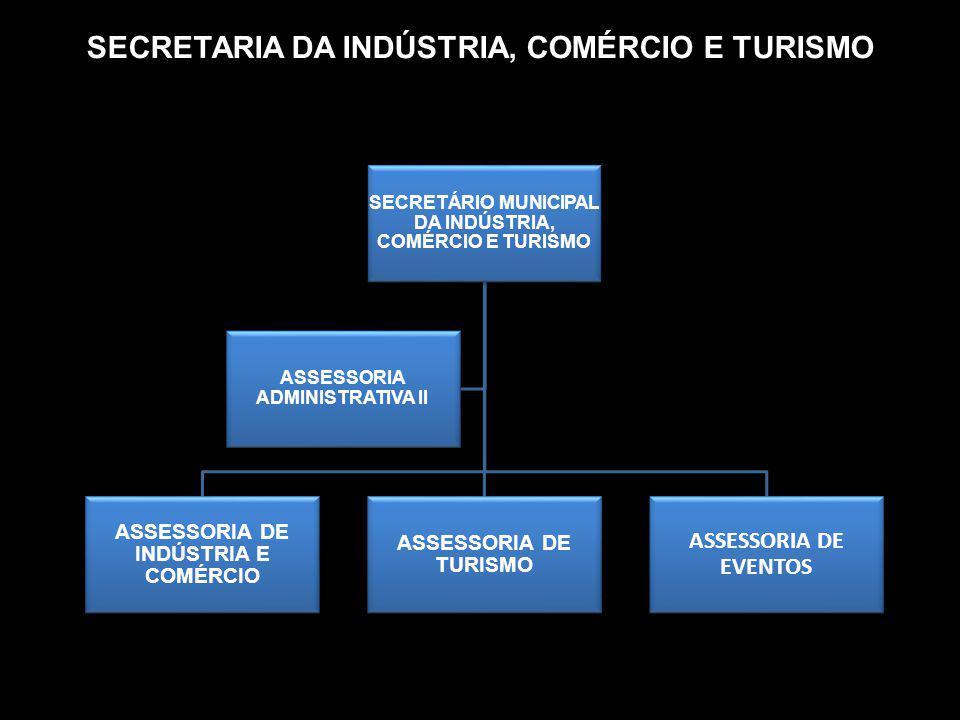 SECRETARIA DA INDÚSTRIA, COMÉRCIO E TURISMO