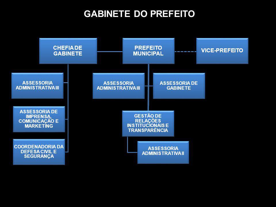 GABINETE DO PREFEITO PREFEITO MUNICIPAL VICE-PREFEITO