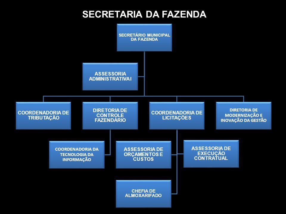 SECRETARIA DA FAZENDA COORDENADORIA DE TRIBUTAÇÃO