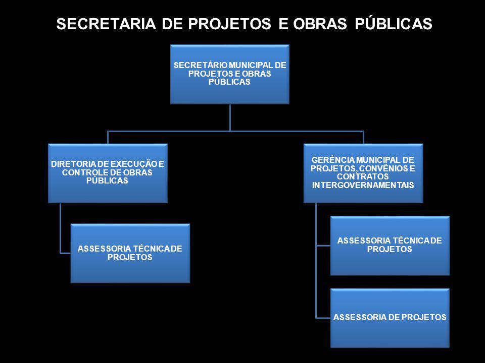SECRETARIA DE PROJETOS E OBRAS PÚBLICAS